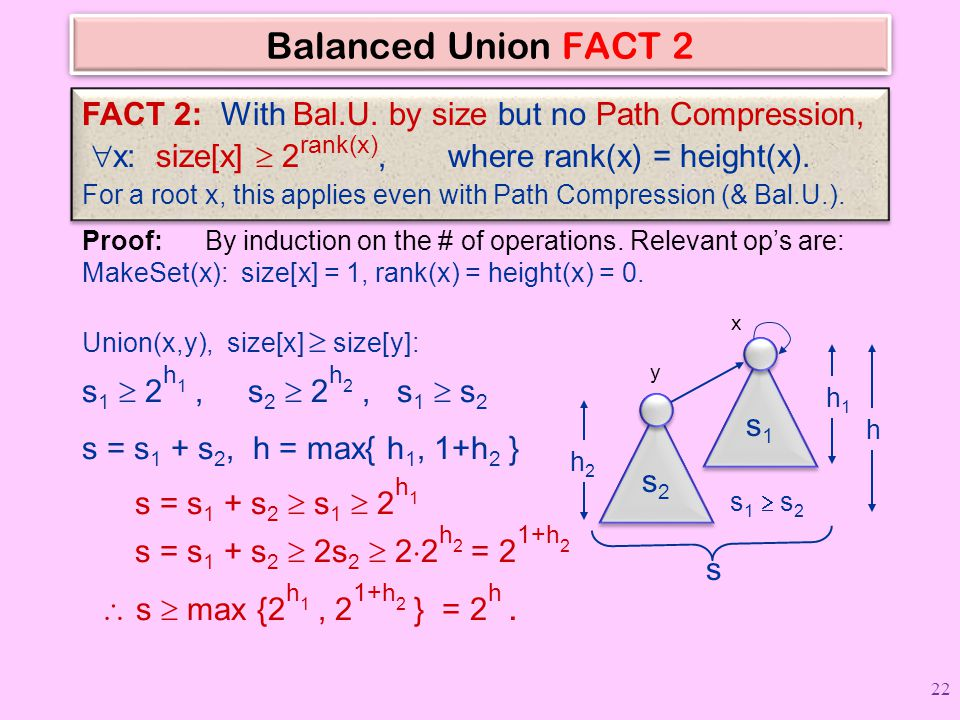 Balanced Union FACT 2 FACT 2: With Bal.U. by size but no Path Compression, x: size[x]  2rank(x), where rank(x) = height(x).
